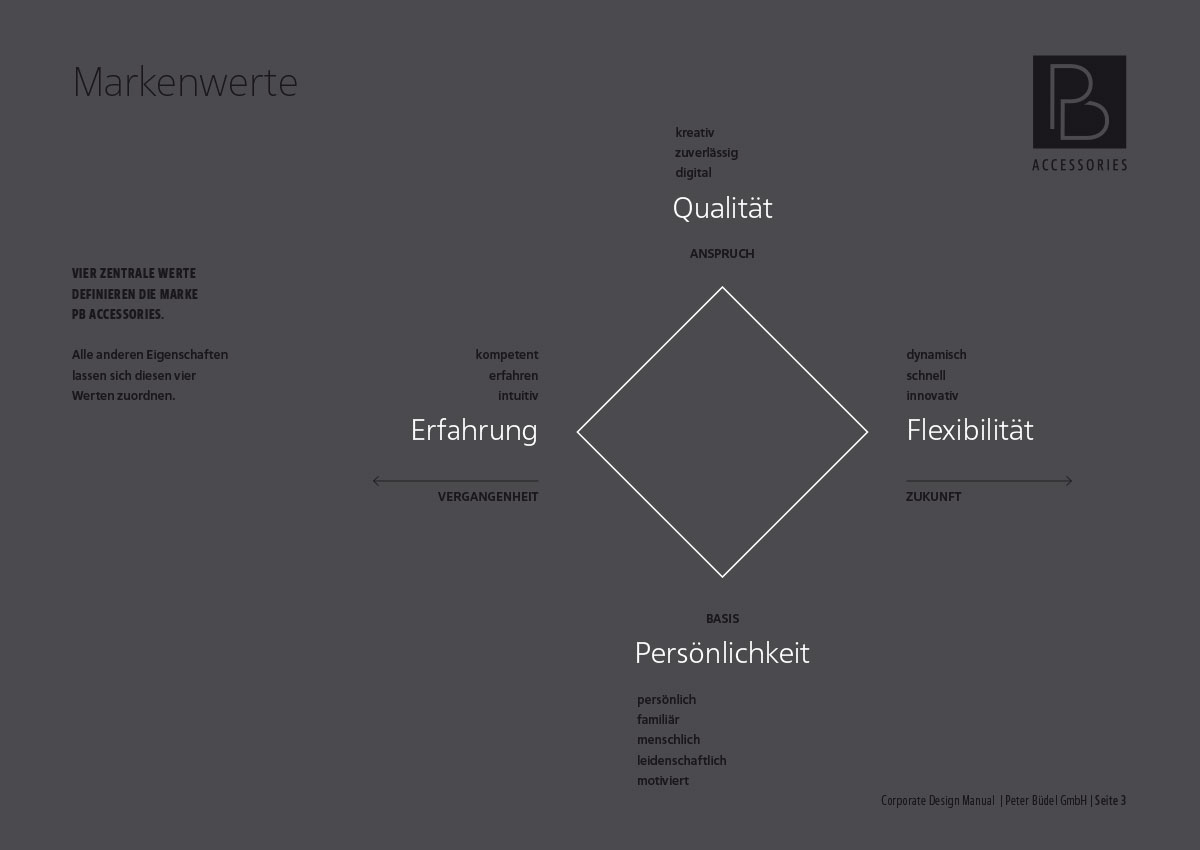zielgerichtet-corporate-design-peter-buedel_07